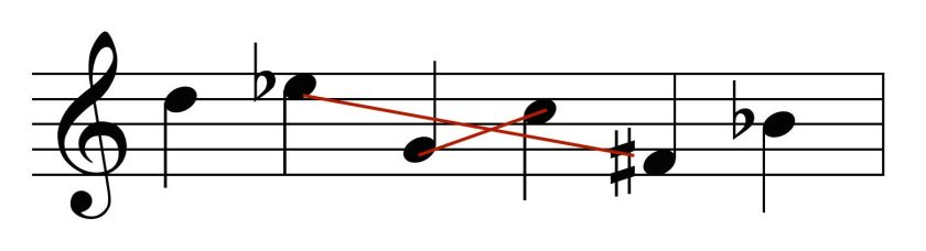 Augenmusik cross